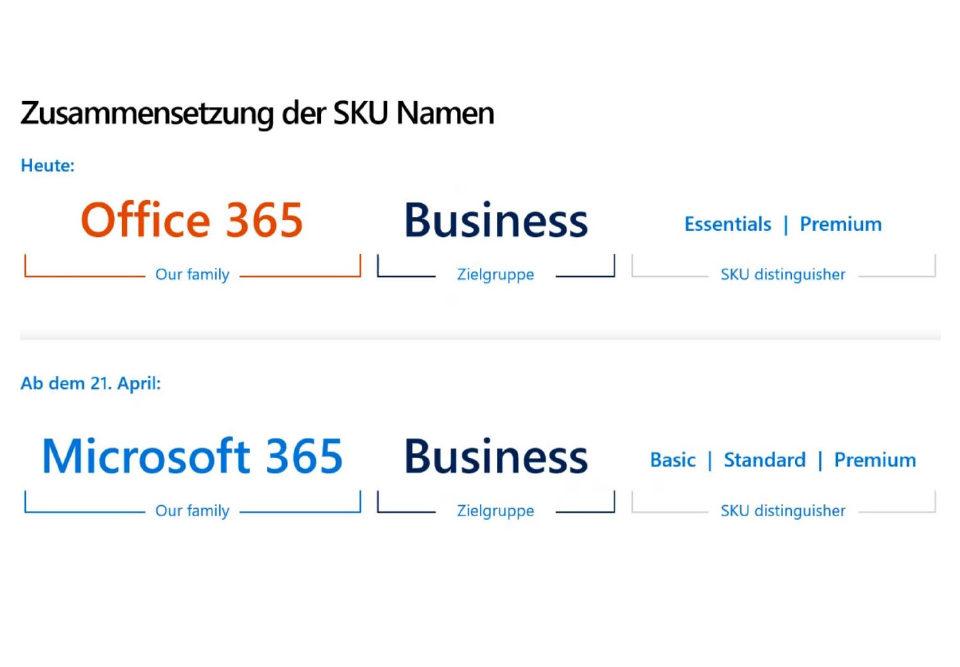 Neue_Office_Namen_Titelbild