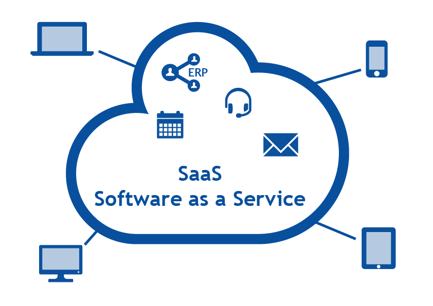 Software as a Service Infografik